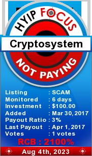 hyipfocus.com