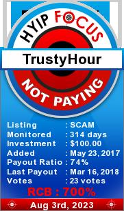 hyipfocus.com - hyip trusty hour ltd